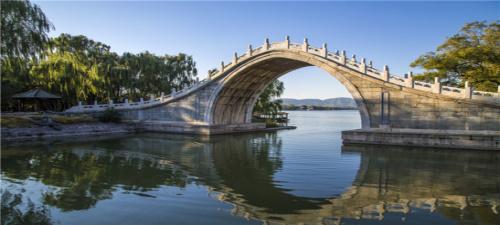 环游由你--北京故宫+长城+颐和园+环球影城4日游